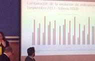 Orihuela alcanza su mejor puntuación de la historia en transparencia